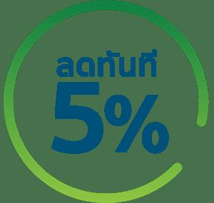 สมาชิกรับส่วนลด 5% เฉพาะสินค้าที่ร่วมรายการ